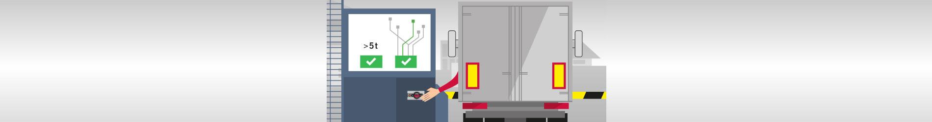 Abläufe in der Warenwirtschaft automatisieren