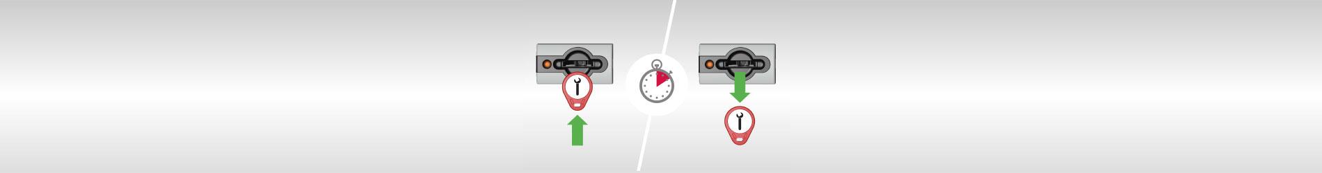 Zugriffe erfassen und Benutzerrechte flexibel verwalten